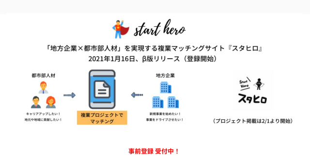 スタヒロのサイト画像